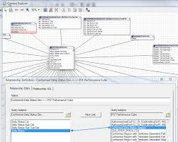 cognos report design document template cognos how