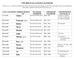 biblical calendar the biblical calendar huffman church