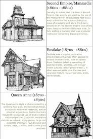 the helpful architecture detective what types of