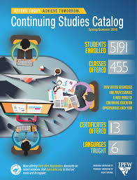 ipfw continuing studies catalog spring summer 2016 by ipfwdcs issuu