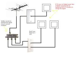outdoor hdtv antenna wiring diagram diagram wiring diagrams for