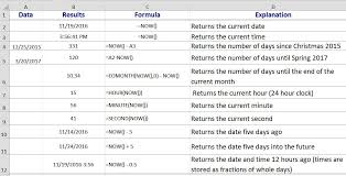 Colon Worksheet Use Excel U0027s Now Function In Date And Time Calculations