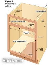 How To Take Cabinets Off The Wall Cabinet Refacing Family Handyman