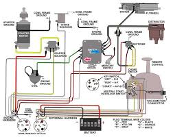 wiring diagram mercury 115 hp outboard wiring diagram