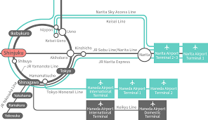 Narita Airport Map The Area Shinjuku Convention U0026 Visitors Bureau