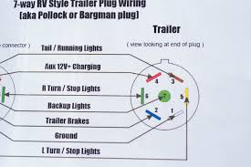 7way trailer wiring diagram elvenlabs com