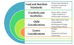 daycare business plan target market on sample daycare business