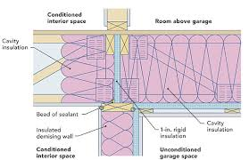 How To Insulate Basement Walls by Insulating Rim Joists Fine Homebuilding