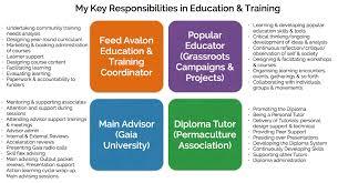 educator portfolio gel e portfolios