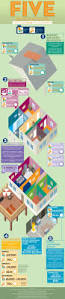design this home level cheats 25 home décor infographics and cheat sheets that every home owner