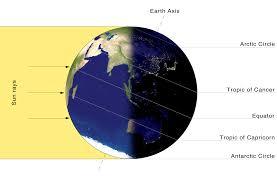 file earth lighting winter solstice en png wikimedia commons