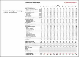 liquidity report template bussines plan business budget template excel free marketing
