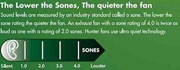 hunter 83002 ventilation sona bathroom exhaust fan with light hunter 83002 ventilation sona bathroom exhaust fan with light