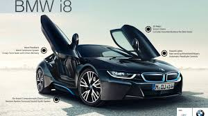Bmw I8 Doors - bmw i8 front for 1920x1080 download this wallpaper for 19201080