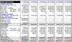 liquidity report template stock inventory excel template professional and high quality