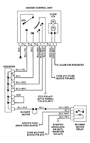where is the blower motor and the blower motor resistor