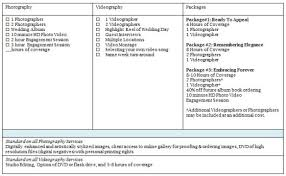 Wedding Videography Prices 28 Videography Prices San Francisco Wedding Photographer