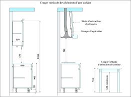 hauteur de cuisine hauteur entre plan de travail et meuble haut cuisine design de