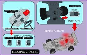 amazon com uniblock remote controlled rc building block police