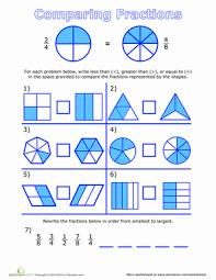 fraction fundamentals comparing fractions worksheet education com