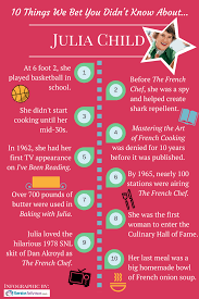 how tall was julia child