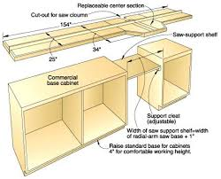 Table Saw Cabinet Plans Table Saw Table Plans Free Table Saw Table Diy Find This Pin And