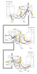 coaxial wall plate wiring diagram coaxial wiring diagrams