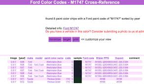 rods washington blue and dearborn blue ppg paint codes