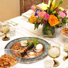 passover items passover seder plate items popsugar food