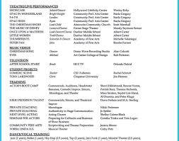 resume food service skills bartending skills on resume bartending skills resume templates