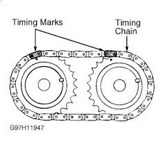 2000 hyundai accent timing belt timing marks on valve cams and timing