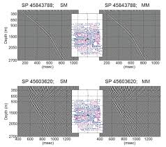 simultaneous acquisition of distributed acoustic sensing vsp with