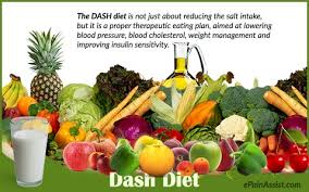 dash diet how to start meal plan dietary tips