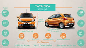 indian car tata indian domestic market new car launches vintage and classic