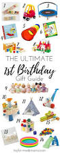 birthday party planner template best 25 birthday party for 9 year old girl ideas on pinterest 9 the ultimate first birthday party planning and gift guide