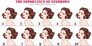 the importance of eyebrows in fashion sketches i draw fashion