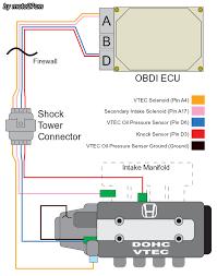 obd1 civic wiring diagram diagram wiring diagrams for diy car
