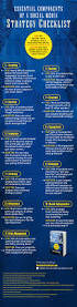 11 ingredients for a complete social media strategy plan infographic