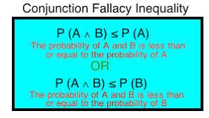 conjunction fallacy concept u0026 example video u0026 lesson transcript