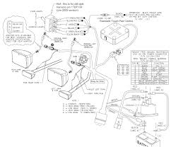 plow wiring diagram on images free download diagrams adorable
