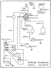 1949 chevy coupe wiring diagram wiring diagram simonand