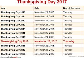 thanksgiving fantastic what is thanksgiving jen but never jenn