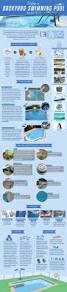 141 best swimming pool safety images on pinterest swimming pools
