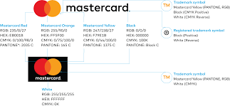 mastercard brand mark guidelines u0026 logo usage rules