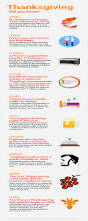 anti thanksgiving quotes why infographics and visual communications