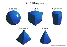 learn 2d and 3d shapes 2d and 3d shapes clipart third grade word problems worksheets