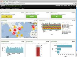 splunk real time analytics pull insights from machine data