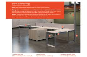 How To Create The Most Productive Office Space  Interior Avenue - Tayco furniture