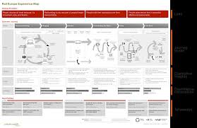Anatomy Of A Data Analyst Resume Level Blog The Anatomy Of An Experience Map Adaptive Path