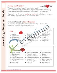 renal archives eventium